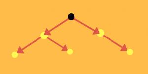 Decision Tree Algorithm